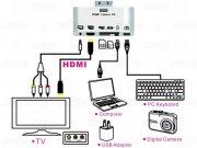 کانکتور آیپد HDMI