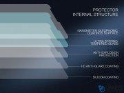 محافظ صفحه نمایش شیشه ای نیلکین اچ تی سی Nillkin H+ Pro Glass HTC U Ultra