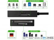 کارت خوان یوگرین Ugreen CR125 USB 3.0 High Speed 4 in 1 Card Reader