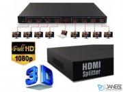 سوییچ هشت پورت اچ دی ام آی یوگرین Ugreen 40203 1x8 HDMI Amplifier Splitter