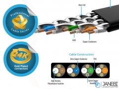 کابل شبکه پرومیت Promate linkMate-L2L CAT6 Cable 3m