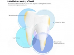 سفید کننده دندان شیائومی Xiaomi Dr.Bei W7 Ultrasonic Teeth Whitener White
