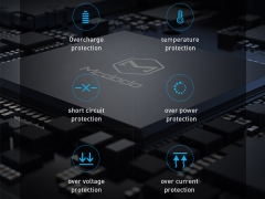 شارژر دیواری 18 وات دو پورت مک دودو MCDODO 18w PD Ultra Fast Charger CH-689 دارای حفاظت های الکتریکی