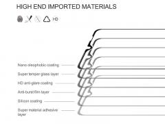 محافظ صفحه نمایش شیشه ای نیلکین سامسونگ Nillkin CP+PRO Glass Samsung Galaxy A12/A32 5G