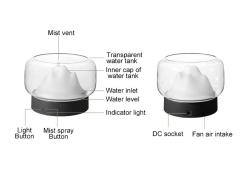 LED Night Light Aromatherapy GXZ-X907