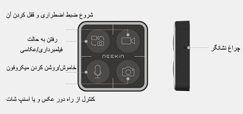 دوربین داخل خودرو نیلکین Nillkin Neekin Stars X1 Camera