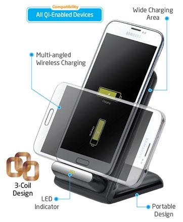 داک شارژر بی سیم پرومیت Promate AuraDock Universal Wireless Charging Stand