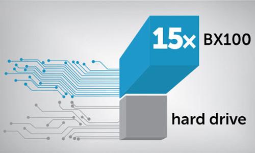 هارد اینترنال ساتا کروشیال Crucial SATA III BX100 500GB