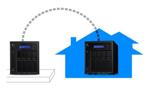 هارد اکسترنال وسترن دیجیتال 16 ترابایت Western Digital My Cloud EX4100 4 Bay External Hard Drive16TB