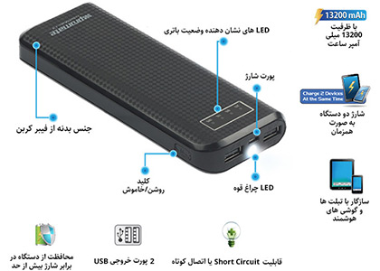 پاوربانک پرومیت Promate ReliefMate-13 Power Bank 13200mAh