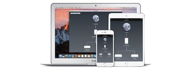 مدیریت بر شبکه با صفحه گرافیکی تنظیمات روی دستگاه