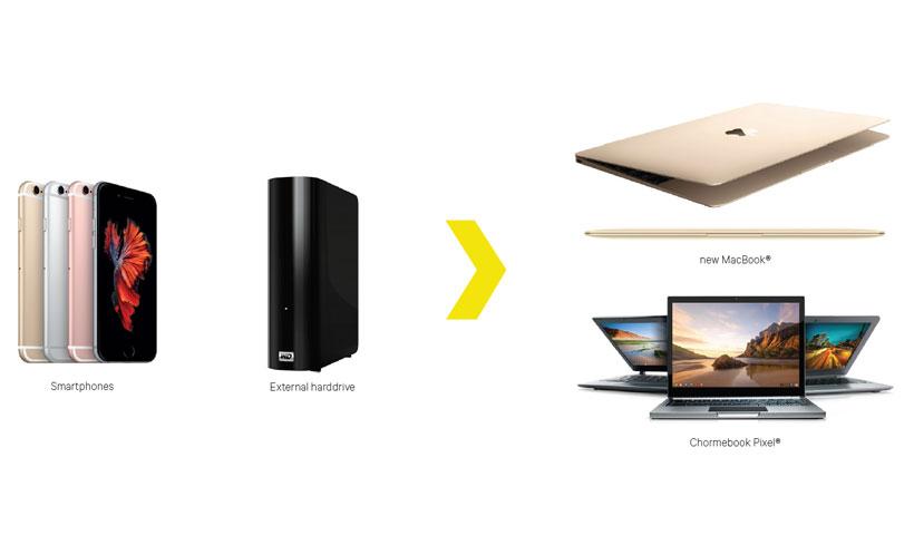 اتصال دستگاه های دارای USB را به New MacBook