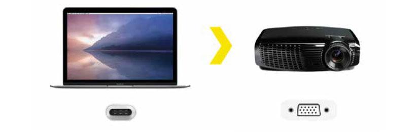 امکان اتصال مک بوک به پروژکتور با مبدل تایپ سی به وی جی ای کانکس