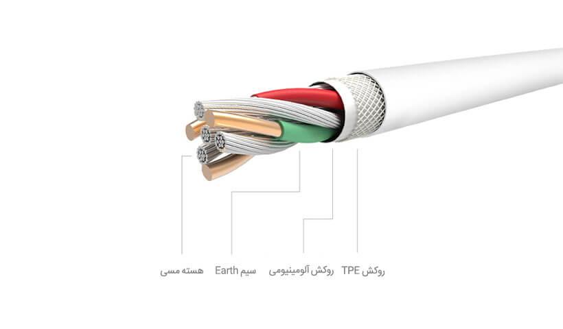 ساختار کابل نیلکین دو سر تایپ-سی