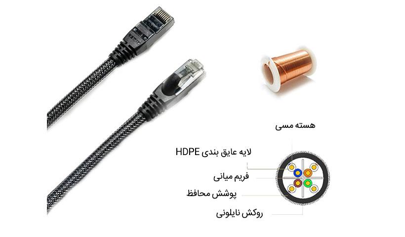 کابل شبکه ریمکس RC-039W