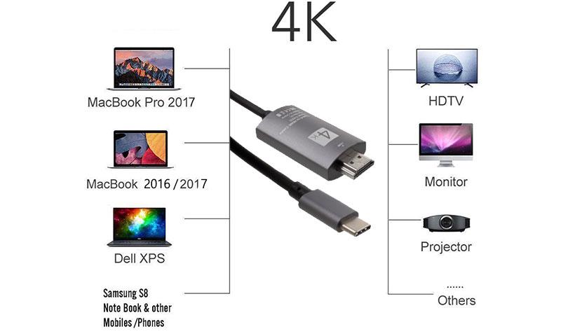 کابل مبدل USB-C به HDMI