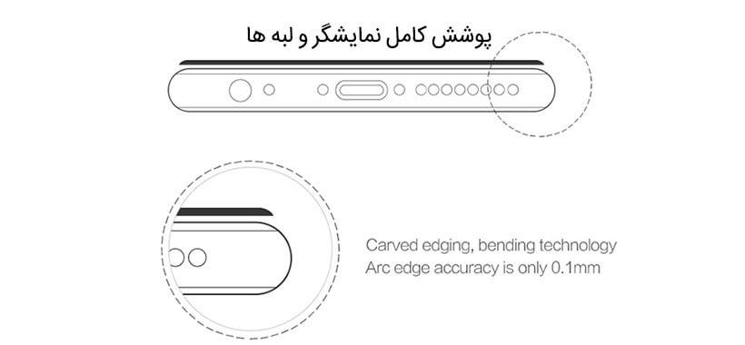 محافظ صفحه نمایش شیشه ای نیلکین
