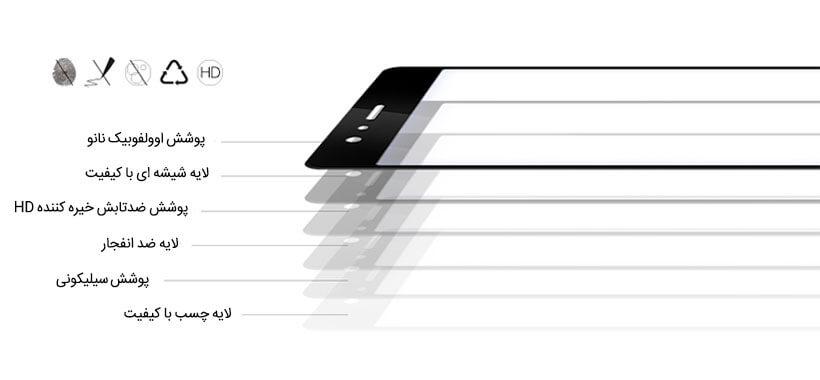 ساختار با کیفیت محافظ صفحه شیشه ای CP+ Nillkin
