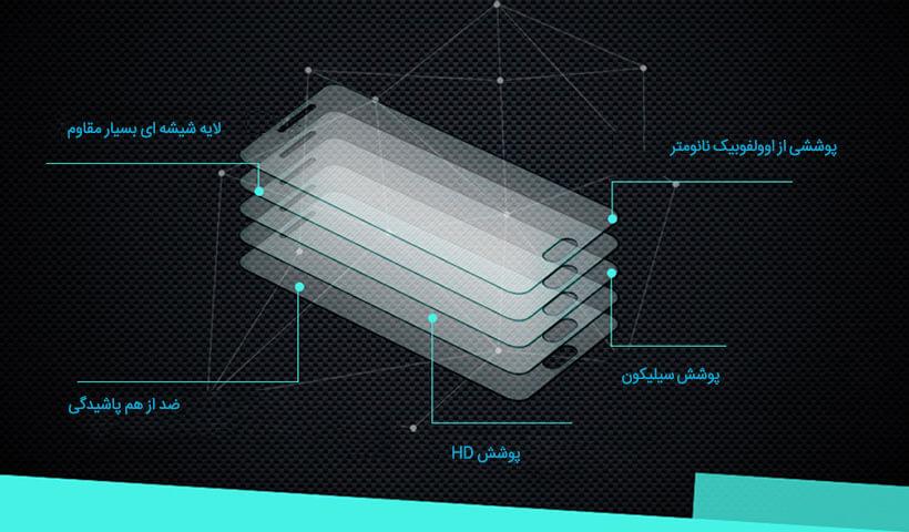 محافظ صفحه نمایش شیشه ای نیلکین سامسونگ J5