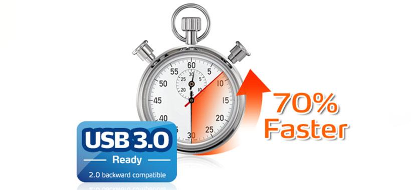 سرعت انتقال داده بسیار بالا با هارد HV620