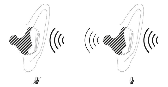 هدست بلوتوث براگی Bragi The Dash Pro Wireless Earphones