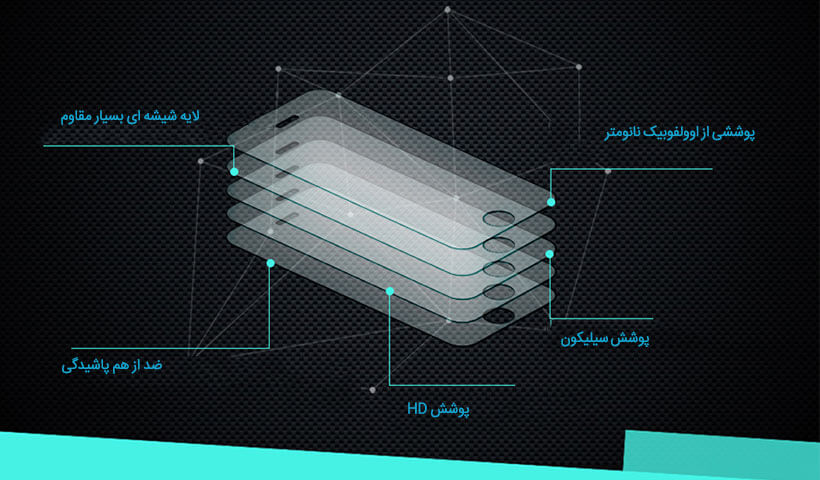ساختار با کیفیت گلس نیلکین