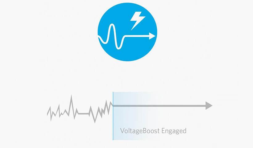 فن آوری VoltageBoost