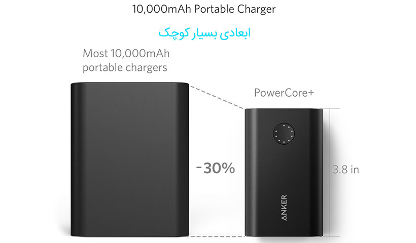 پاور بانک انکر PowerCore + 10050