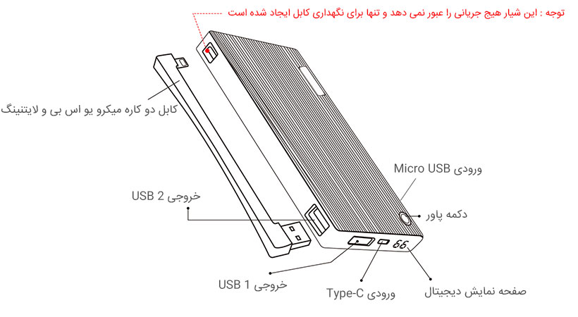 پاور بانک بیسوس Baseus Esazi Series Digital Dual Output 10000mAh Power Bank