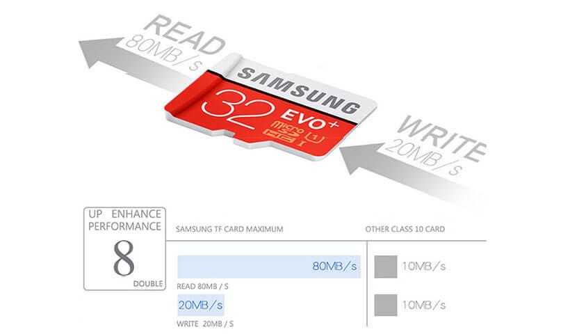 کارت حافظه SD سامسونگ EVO Plus