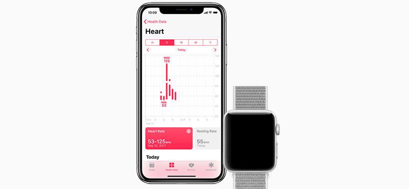 نرم افزار مختلف سلامتی ساعت هوشمند اپل