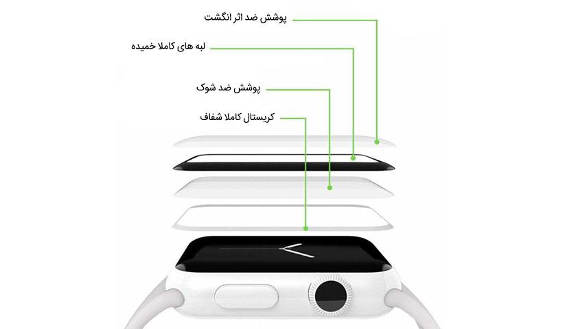 محافظ صفحه نمایش شیشه ای coteetci اپل واچ 42mm