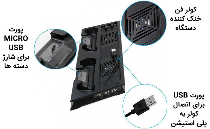 پایه خنک کننده و شارژر کنترلر پلی استیشن PS4 Slim Ultrathin Charging Heat Sink