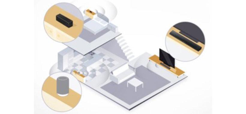 اتصال اسپیکرهای مختلف به یکدیگر با Sony Speaker