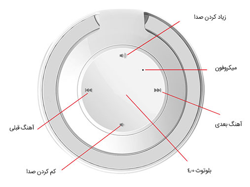 صفحه لمسی کنترل صدا و موسیقی اسپیکر هواوی