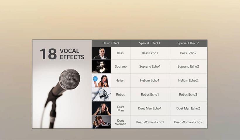 تنظیم جلوه های صوتی روی اسپیکر ال جی lg fj3
