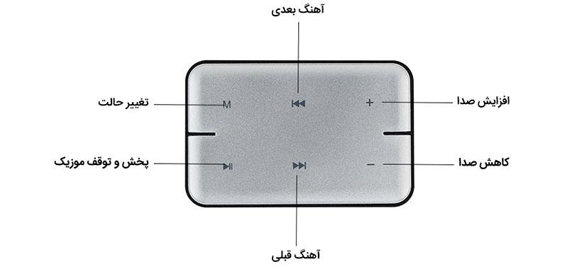 کلیدهای فرمان لمسی اسپیکر راک اس 21
