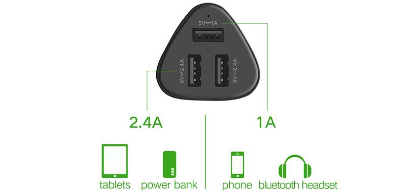 شارژر فندکی یوگرین با قابلیت شناسایی خودکار دستگاه های هوشمند