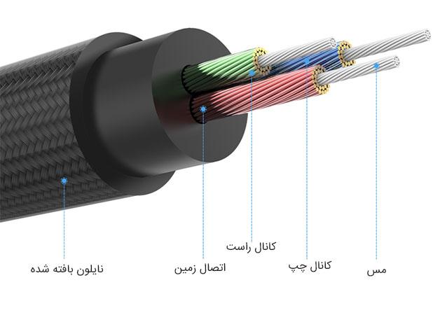 کابل انتقال صدای یوگرین Ugreen AV112 AUX Cable