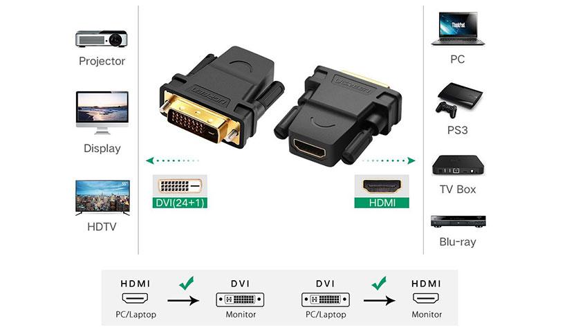 مبدل DVI24+1 به HDMI یوگرین