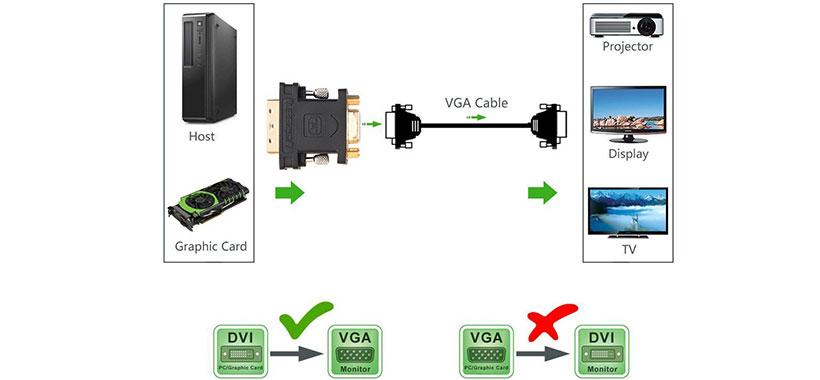 مبدل یوگرین DVI 24+5 To VGA