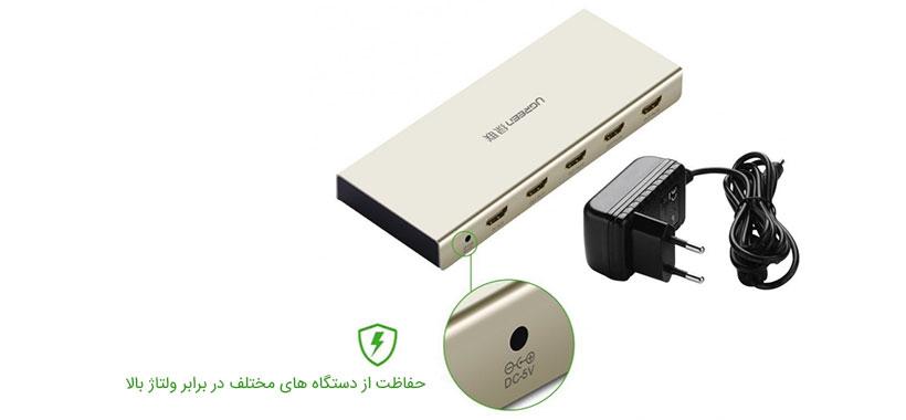 حفاظت از دستگاه در برابر ولتاژ بالا با سوییچ HDMI
