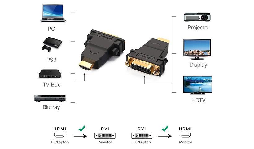 مبدل HDMI به DVI24+5 یوگرین