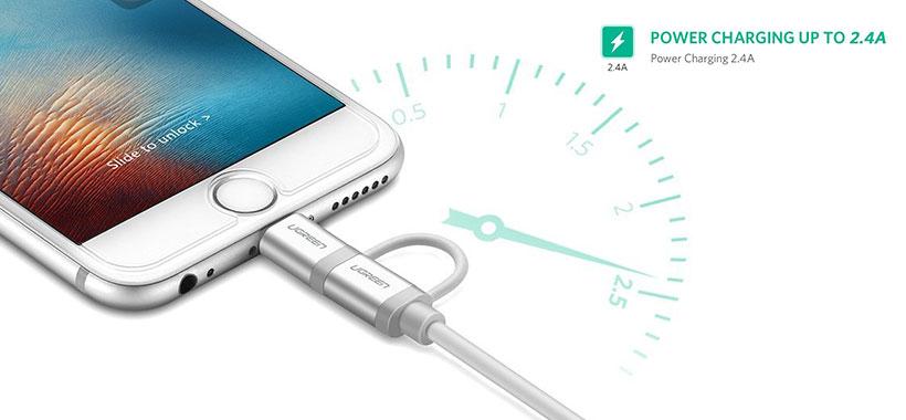 قابلیت شارژ سریع دستگاه های هوشمند با کابل یوگرین