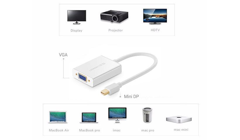 مبدل مینی دیسپلی پورت به وی جی ای یوگرین