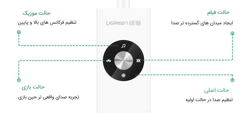 کلیدهای میانبر برای کاربری های مختلف در آداپتور صدا یوگرین
