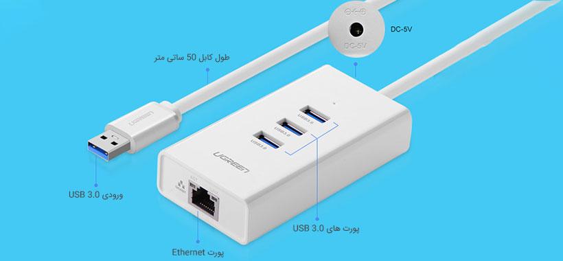 مبدل یوگرین مجهز به سه پورت USB