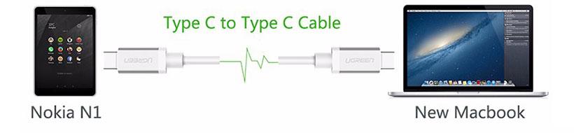 کابل شارژ و انتقال داده Type C به Type C یوگرین