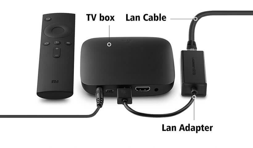 مبدل یو اس بی به شبکه یوگرین سازگار با tv box