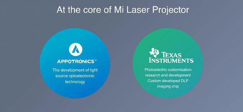همکاری کمپانی های بزرگ برای ساخت پروژکتور لیزری شیائومی